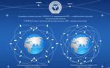 """Россия пиарит ГЛОНАСС: он точнее  GPS. США увидели """"нечестную конкуренцию"""""""