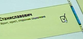КС оппозиции избран. Лидеры: Навальный, Быков, Каспаров