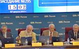 ЦИК не допустил ПАРНАС до выборов в Новосибирске. В партии винят лично Путина