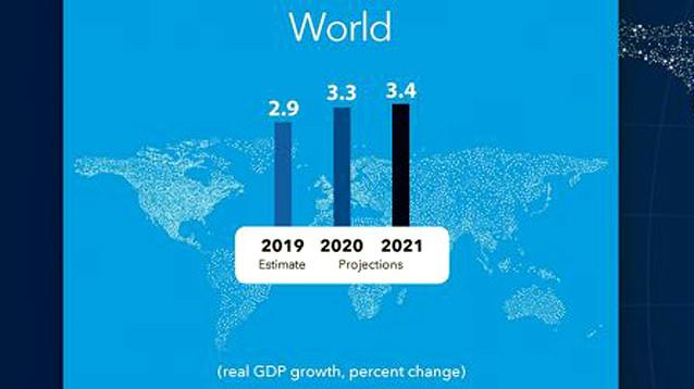 МВФ ухудшил прогноз роста мировой экономики в 2020 году